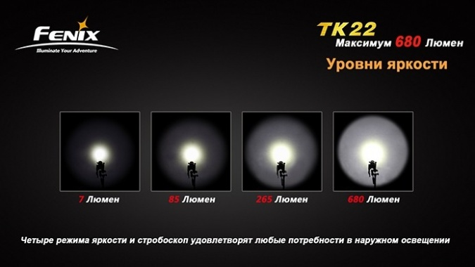 Фонарь Fenix TK22 (2014 Edition) Cree XM-L2 (U2) Led Grey (920 люмен) фото 3